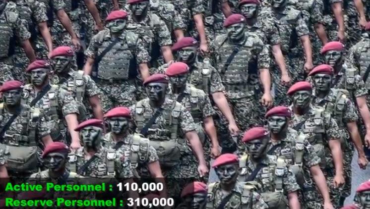 Malaysian Military Power Malaysian Army 2018